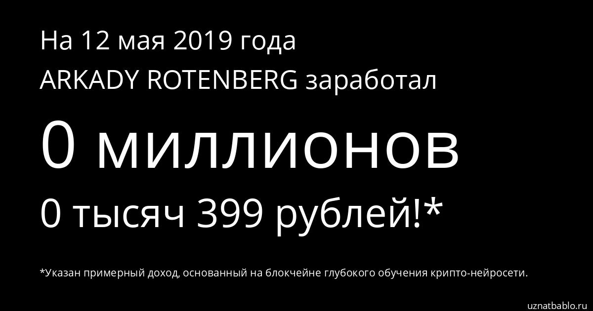Сколько заработал ARKADY ROTENBERG на Youtube на 18 октября 2019 года