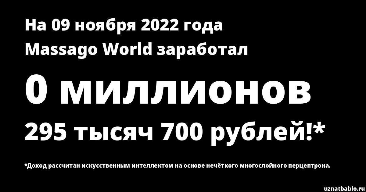 Сколько заработал MassagoWorld на Youtube на 21 августа 2019 года
