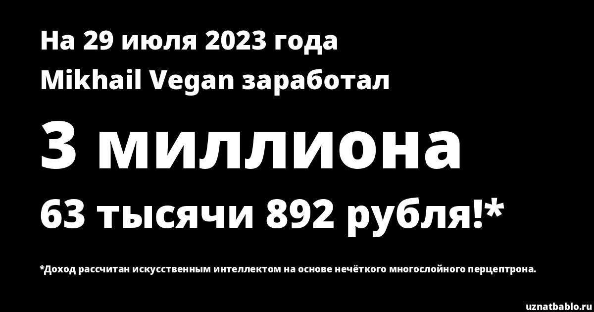 Сколько заработал Mikhail Vegan на Youtube на 24 января 2019 года