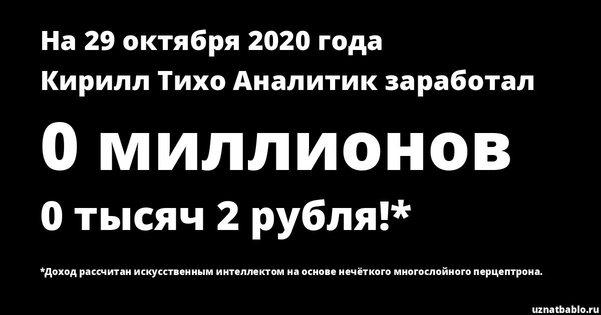 Сколько заработал Кирилл Тихо Аналитик на Youtube на 24 марта 2019 года
