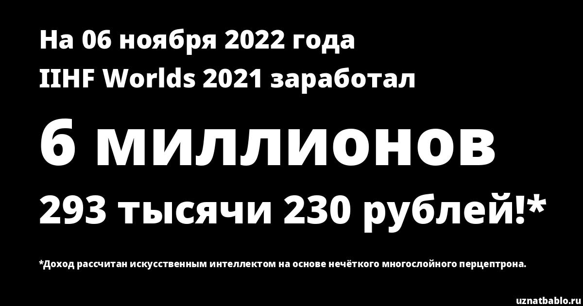Сколько заработал IIHF Worlds 2018 на Youtube на 30 января 2020 года