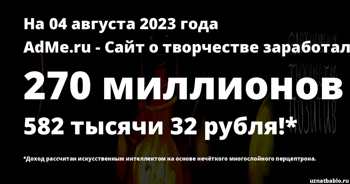 Сколько заработал AdMe.ru - Сайт о творчестве на Youtube на 22 октября 2019 года