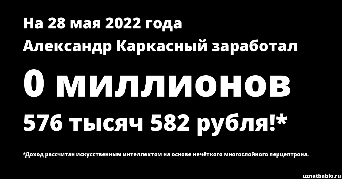 Сколько заработал Александр Каркасный на Youtube на 24 марта 2019 года
