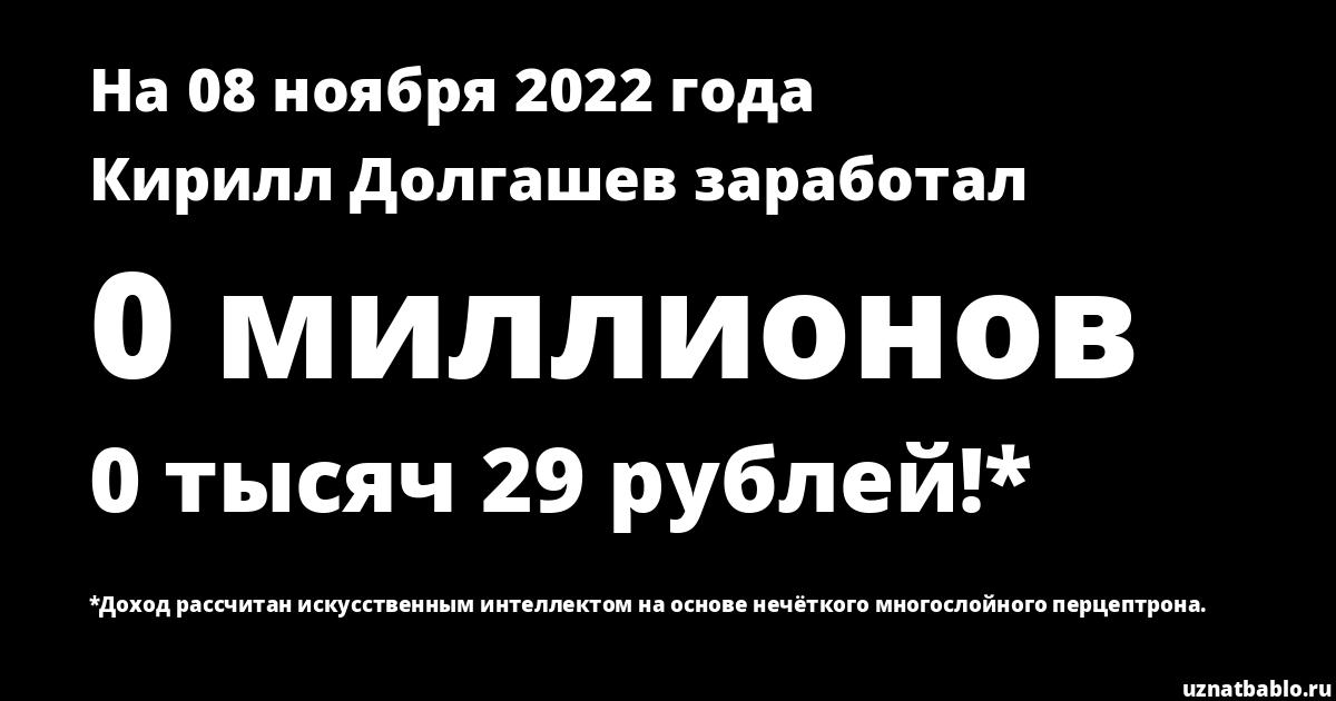 Сколько заработал Кирилл Долгашев на Youtube на 18 октября 2019 года