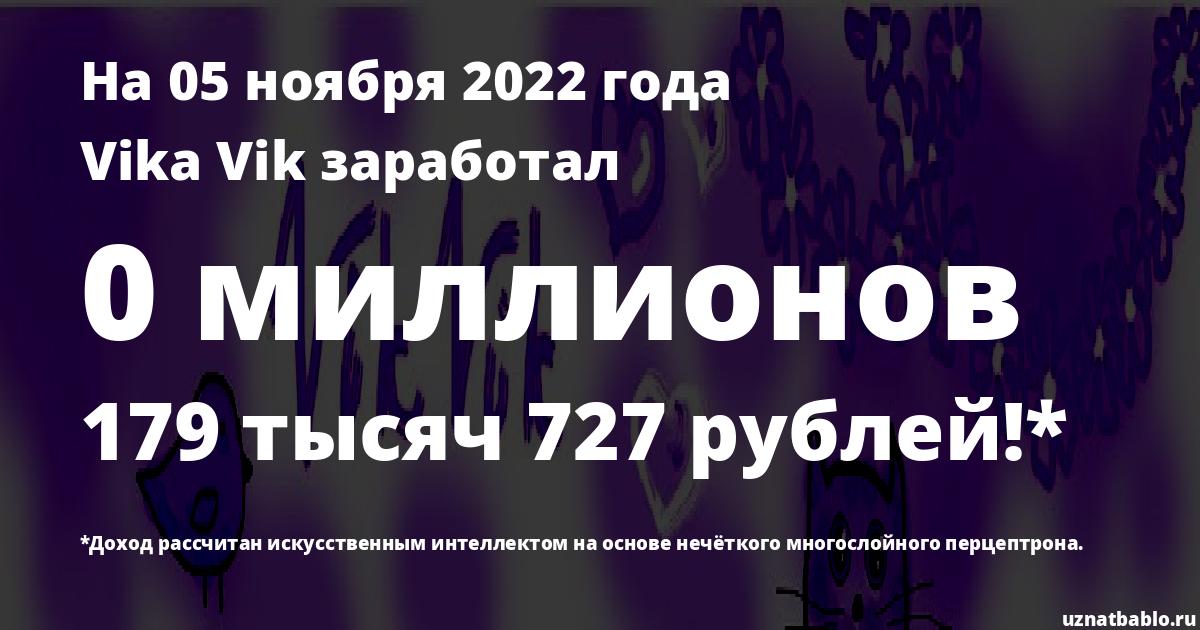 Сколько заработал Vika Vik на Youtube на 27 января 2020 года