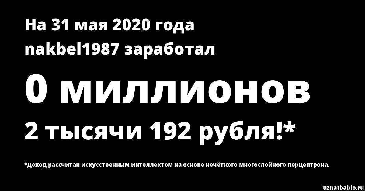 Сколько заработал nakbel1987 на Youtube на 29 февраля 2020 года