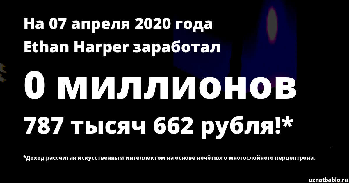 Сколько заработал Ethan Harper на Youtube на 7 апреля 2020 года