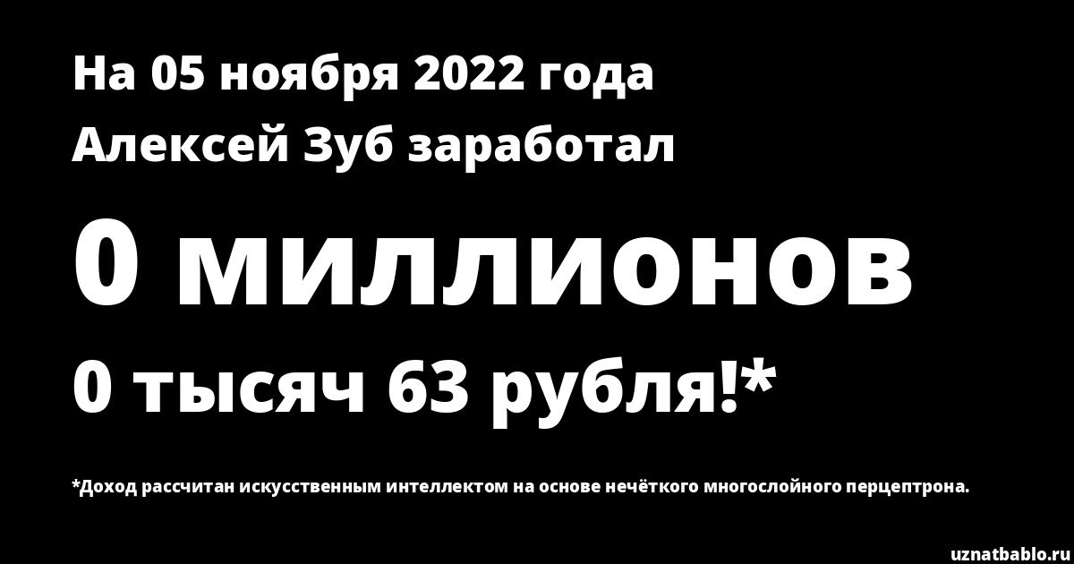 Сколько заработал Алексей Зуб на Youtube на 29 января 2020 года