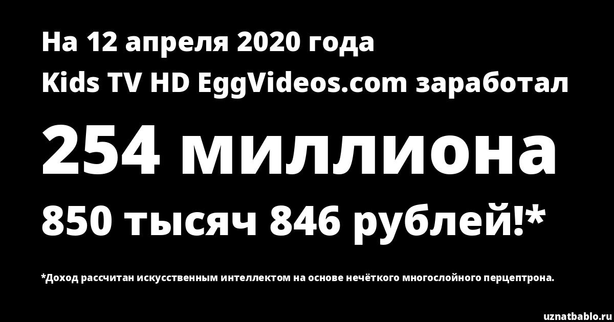 Сколько заработал Kids TV HD EggVideos.com на Youtube на 18 февраля 2020 года