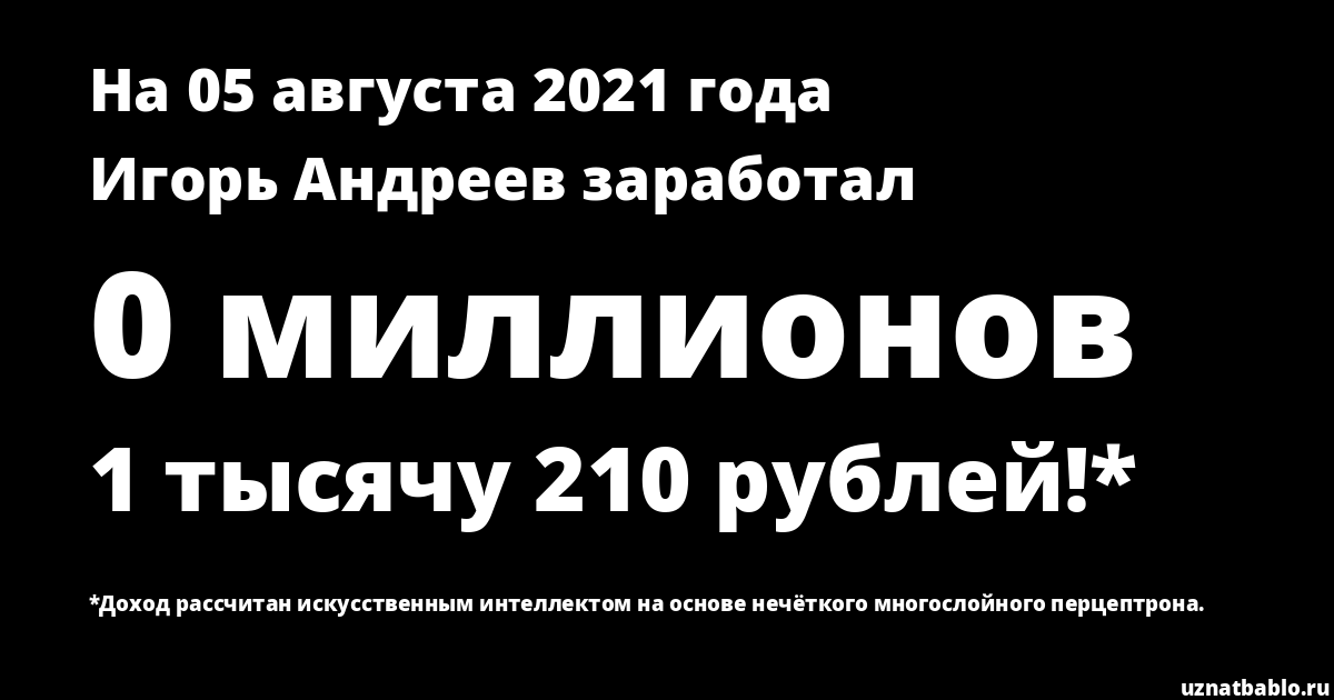 Сколько заработал Игорь Андреев на Youtube на 29 февраля 2020 года