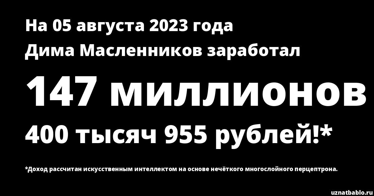 Сколько заработал Дима Масленников на Youtube на 19 октября 2019 года