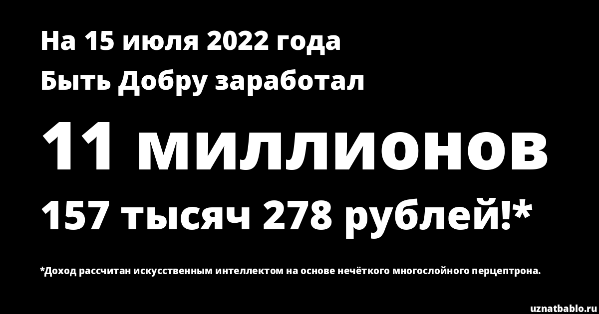 Сколько заработал Света Молодцова на Youtube на 18 февраля 2020 года