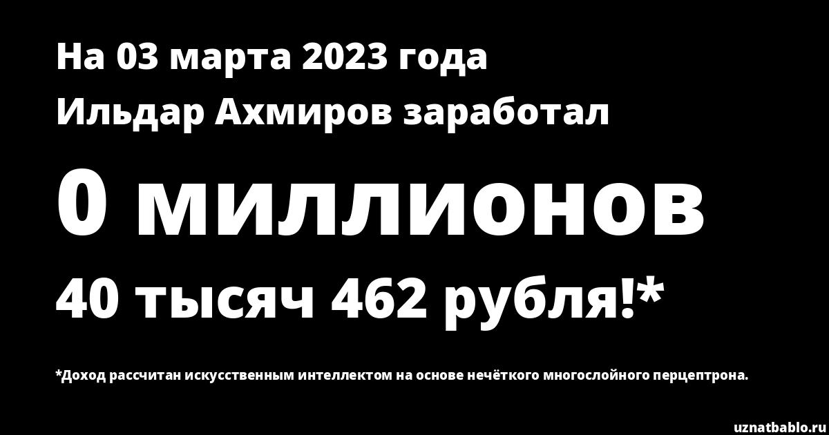 Сколько заработал Ильдар Ахмиров на Youtube на 19 ноября 2019 года