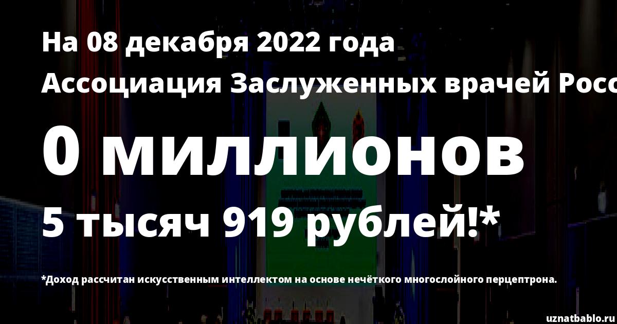 Сколько заработал Ассоциация Заслуженных врачей России на Youtube на 29 февраля 2020 года