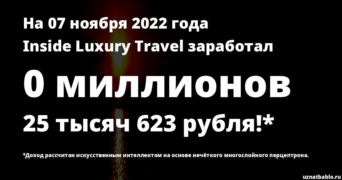 Сколько заработал Inside Luxury Travel на Youtube на 24 января 2020 года