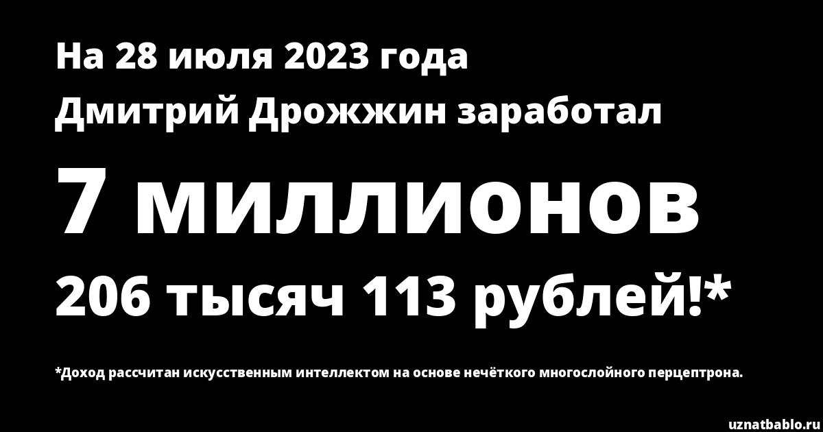 Сколько заработал Дмитрий Дрожжин на Youtube на 17 июня 2019 года